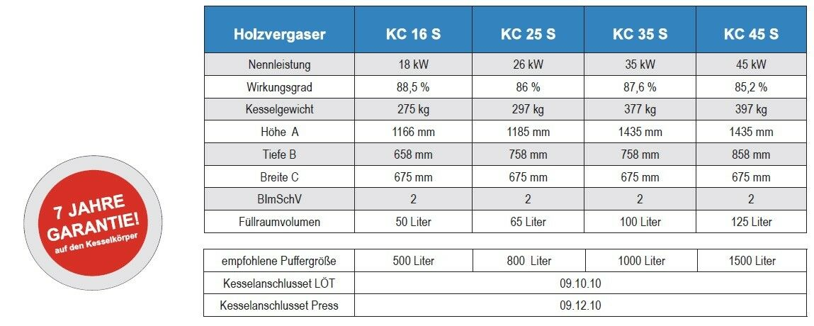 Kohlevergaser KC 35 S